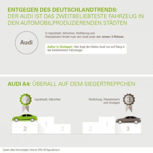 20160624 MP_eK Infografik Gebrauchtwagenmarkt Werkstandorte ohne Branding 640 x 640 px RZ2